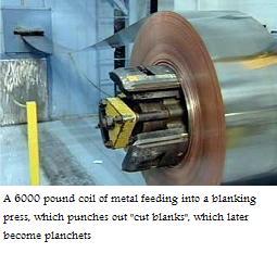 Planchet Coil